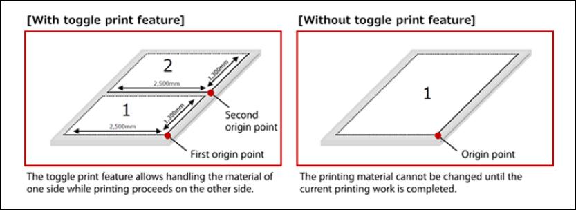 New Mimaki JFX200-2531 UV-LED Flatbed Inkjet Printer